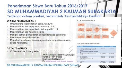 SD MUHAMMADIYAH 2 KAUMAN SURAKARTA COVER
